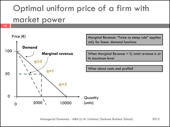 "Optimal uniform price of a firm with market power 13 Price (€) Marginal Revenue: ""Twice as"