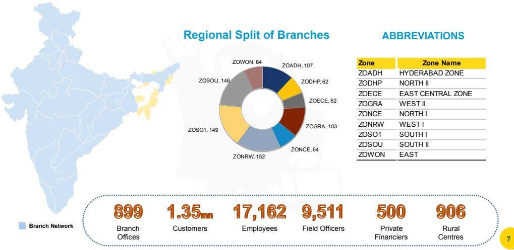 Regional Split of Branches ABBREVIATIONS ZOWON, 64 Zone Zone Name ZOADH, 107 ZOADH HYDERABAD ZONE