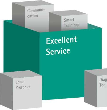 service contracts A tailored service contract helps to increase machine reliability and simplify budget planning. 14