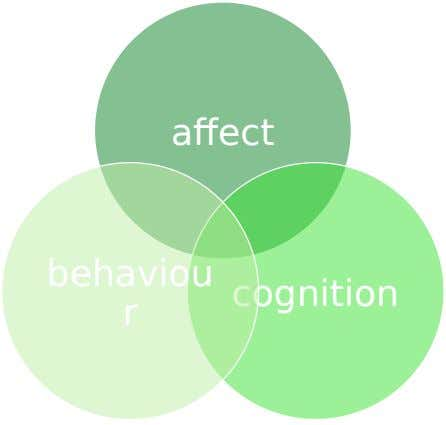 affect behaviou cognition r