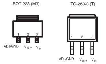 voltage at V I N =V O U T +1.5V PIN ASSIGNMENT Fig. 2: SPX1117 Pin