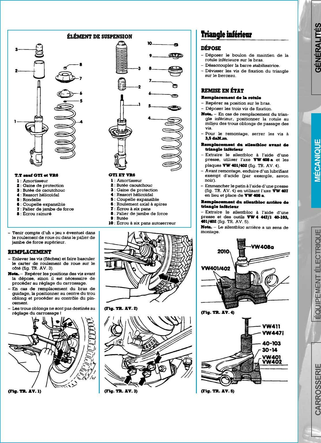 SUSPENSION-TRAIN AVANT   page 148
