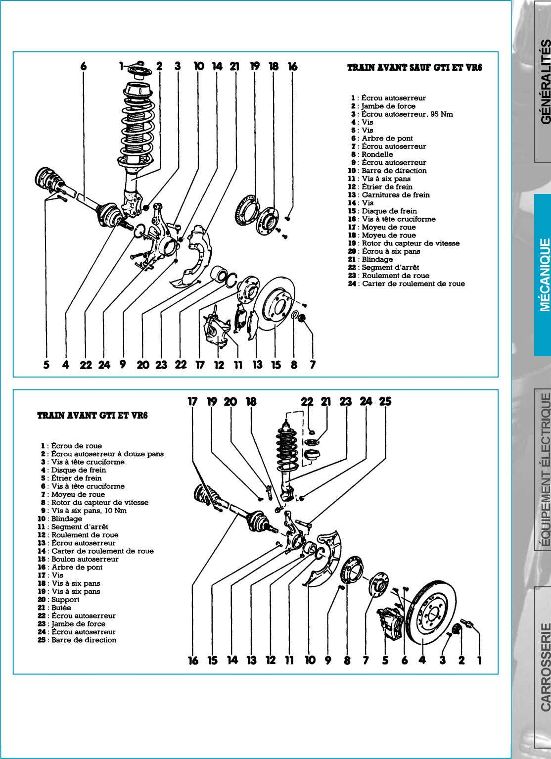 SUSPENSION-TRAIN AVANT   page 149