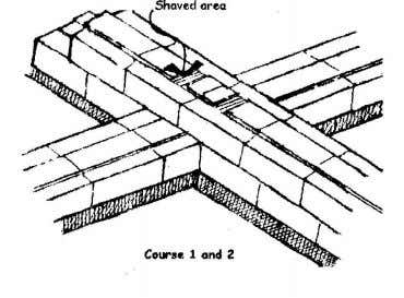 that the junction is an integral part of both the walls. 10.6 Joints and Angles Each