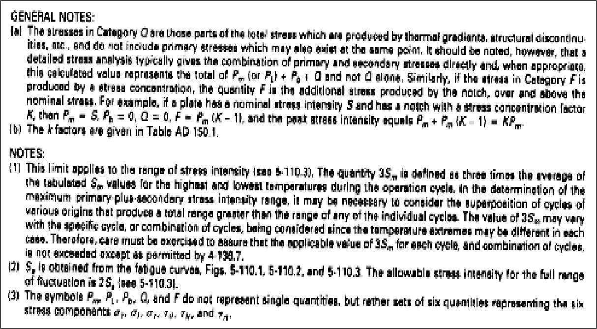 (Contd…) ( Source:ASME Section VIII Div-2, Appendix-4) -- STRESSSTRESS ANALYSISANALYSIS -- Date of last change