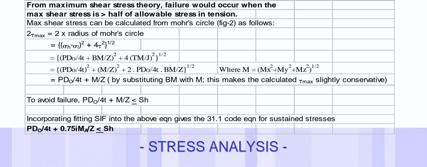 From maximum shear stress theory, failure would occur when the max shear stress is >