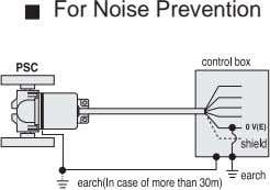 For Noise Prevention