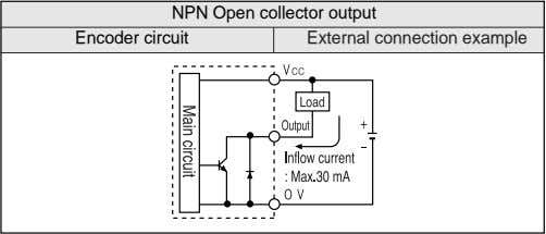 NPN Open collector output Encoder circuit External connection example