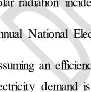 incident over Rajasthan area= 2000 Kwh per sq. m per year Annual National Electricity demand= 568