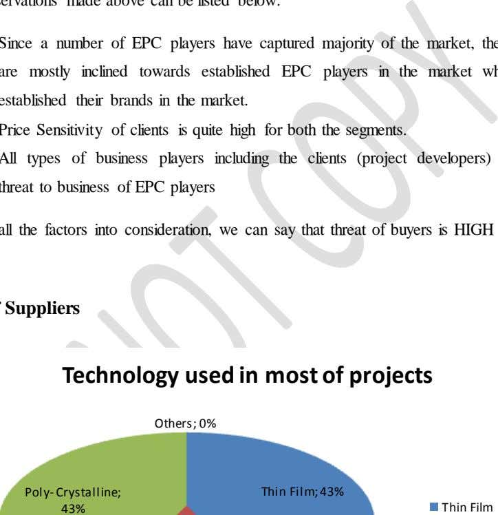 Technology used in most of projects Others; 0% Thin Film