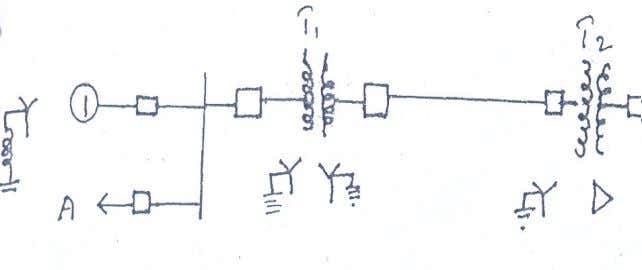 (reactance) diagram of the power system shown in Fig.3 (16) Fig. 3 One-line representation of a
