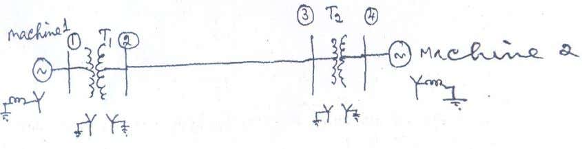 the sub transient current to ground at the fault. (16) Fig . 5 6. Determine the