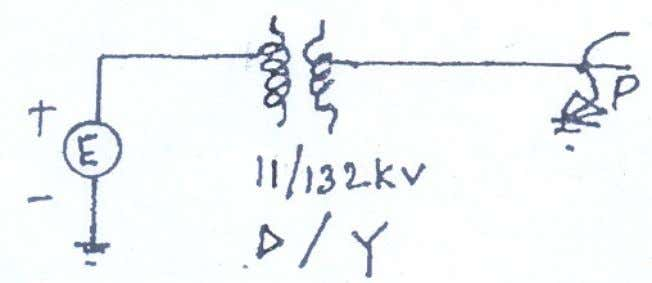 neutral voltage of the generator at no load is 1.0 p.u. (16) Fig. 3 4. A
