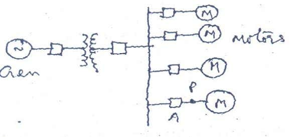 interrupting current in the fault and in breaker A. (16) 8 Fig.7 one line diagram Determine
