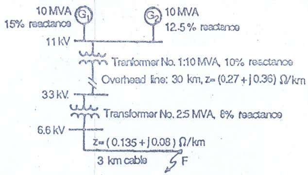 POWER SYSTEM ANALYSIS (ii) Explain the procedure for making short-circuit studies of a large power system