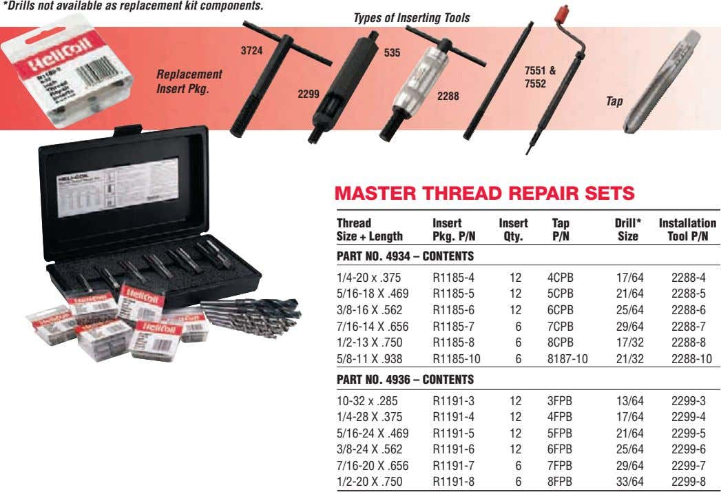 *Drills not available as replacement kit components. Types of Inserting Tools 3724 535 7551 &
