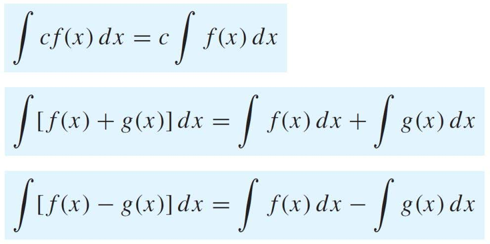 PROPERTIES OF THE INDEFINITE INTEGRAL