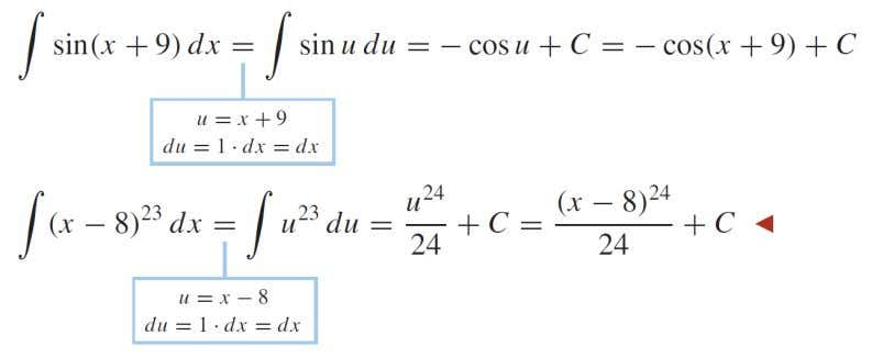TO RECOGNIZE SUBSTITUTIONS  The easiest substitutions occur when the integrand is the derivative of a