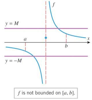 DISCONTINUITIES AND INTEGRABILITY