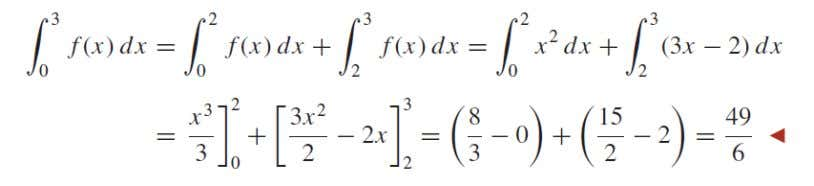THE RELATIONSHIP BETWEEN DEFINITE AND INDEFINITE INTEGRALS EXEMPLE