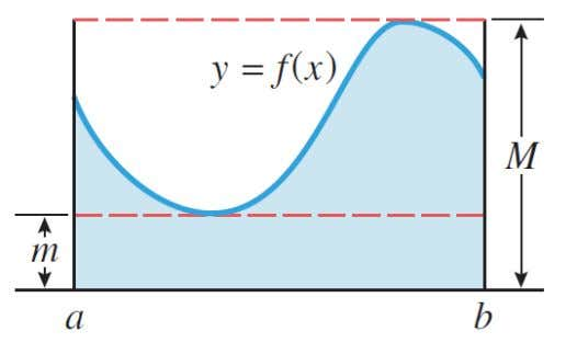 THE MEAN-VALUE THEOREM FOR INTEGRALS