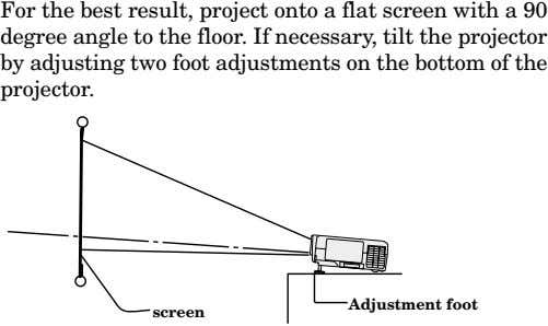 For the best result, project onto a flat screen with a 90 degree angle to