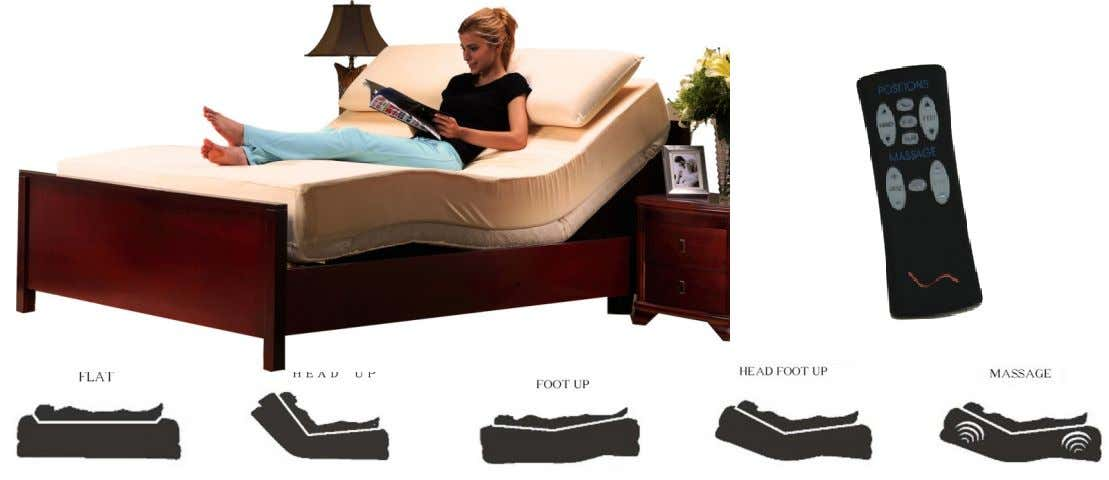 ess/Wall Hugger/Massage/ Added Sa fety Protection This unique design motio n bed features: • Designed to