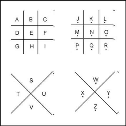 knowledge from the common people is never of God. This is the famous Freemason cipher. They