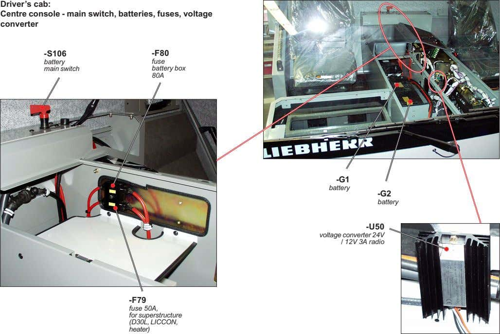 Driver's cab: Centre console - main switch, batteries, fuses, voltage converter -S106 -F80 battery fuse