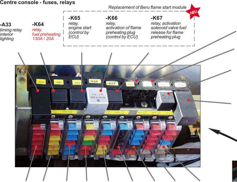 Centre console - fuses, relays Replacement of Beru flame start module -K65 -K66 -K67 -A33