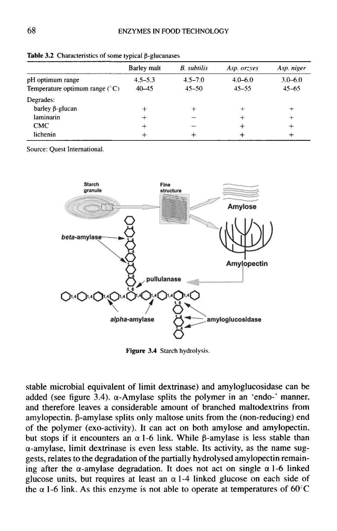 68 ENZYMES IN FOOD TECHNOLOGY Table 3.2 Characteristics of some typical fi-glucanases Barley malt B.