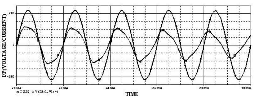 values of C 3 , different waveforms are obtained. Figure 13: I/P voltage and current waveform