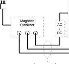 Magnetic Stabilizer AC / DC