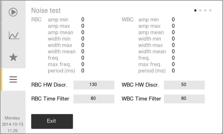 Enter this 'Noise Test' from the service menu. Figure 3.2 The values shown must be zero