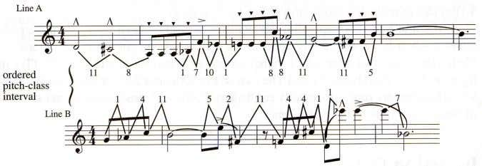 4 Group Theory as a Structure for Atonal Music Theory Figure 4: Two lines of pitch