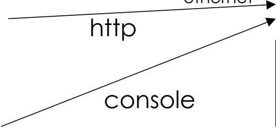 http console