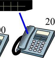 hook on(200) ->translate-voip-incoming Call transfer 201 interface ether0.0 ip address 10.10.10.1 255.255.255.0