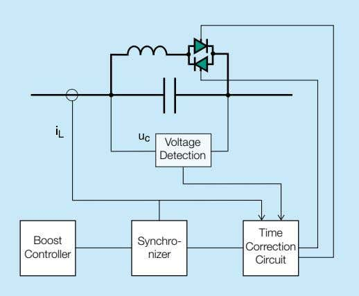 related control purposes, such as power oscillation damping. Voltage Detection Time Boost Synchro- Correction
