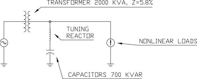 (transformer + utility impedance) and the capacitor  Important: the natural frequency of the oscillating