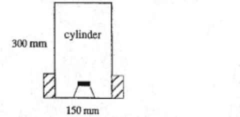 2. Cylinder correlation procedure (North-American): Compression tests made on 150 mm x 300 mm cyl- inders.