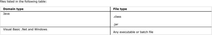files listed in the following table: Domain type File type Visual Basic .Net and Windows