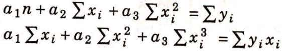 - Example y=a 1 + a 2 x + a 3 x 2 Normal equations are