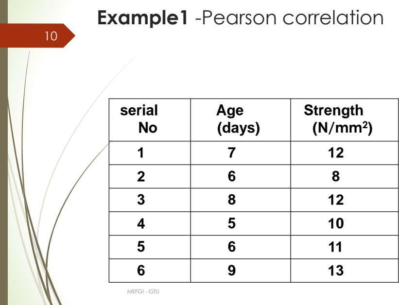 Example1 -Pearson correlation 10 serial Age No (days) Strength (N/mm 2 ) 1 7 12