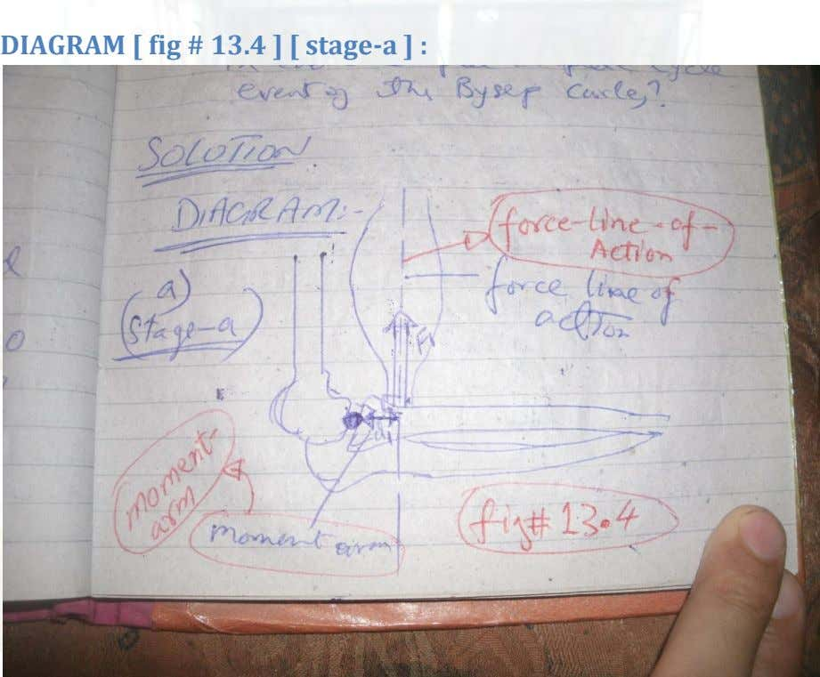 DIAGRAM [ fig # 13.4 ] [ stage-a ] :