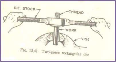 THREADING Formation of external and internal thread by Hand process is called Threading. 1. External thread