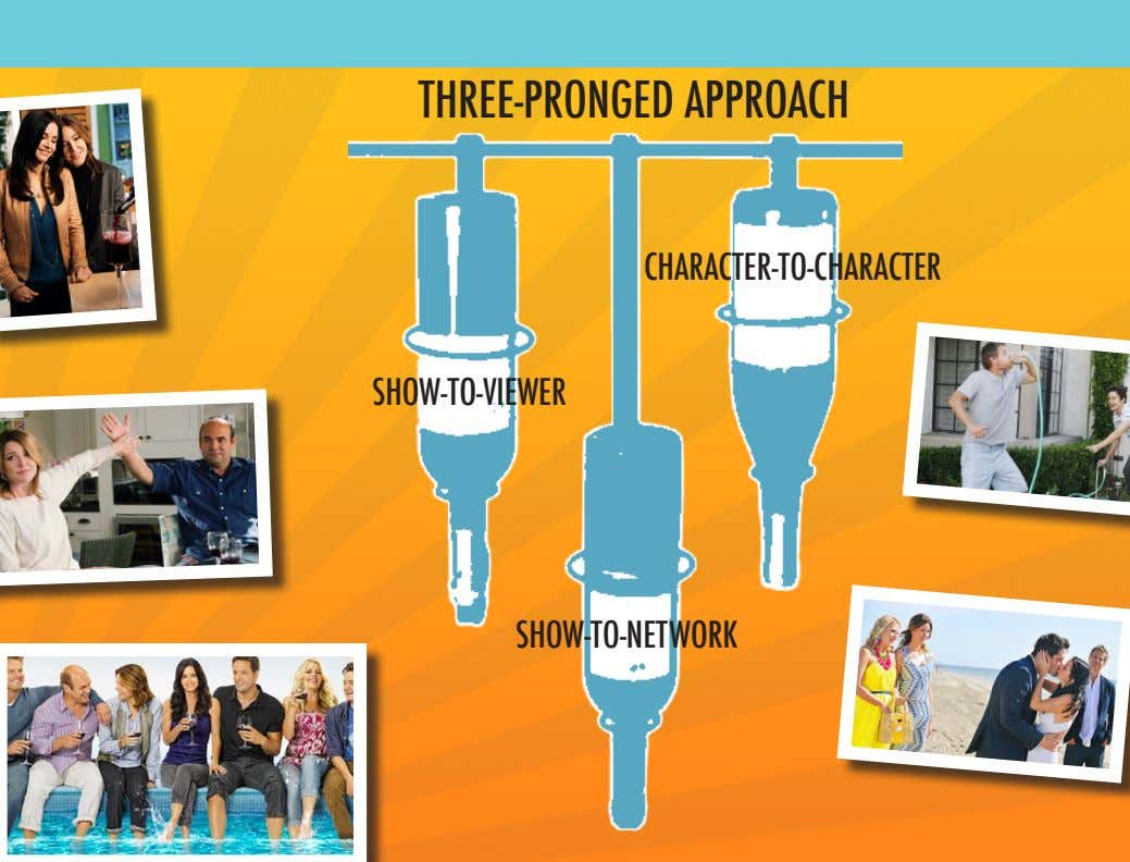 THREE-PRONGED APPROACH CHARACTER-TO-CHARACTER SHOW-TO-VIEWER SHOW-TO-NETWORK