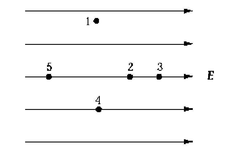 Which of the points shown in the diagram are at the same potential? A. 2 and