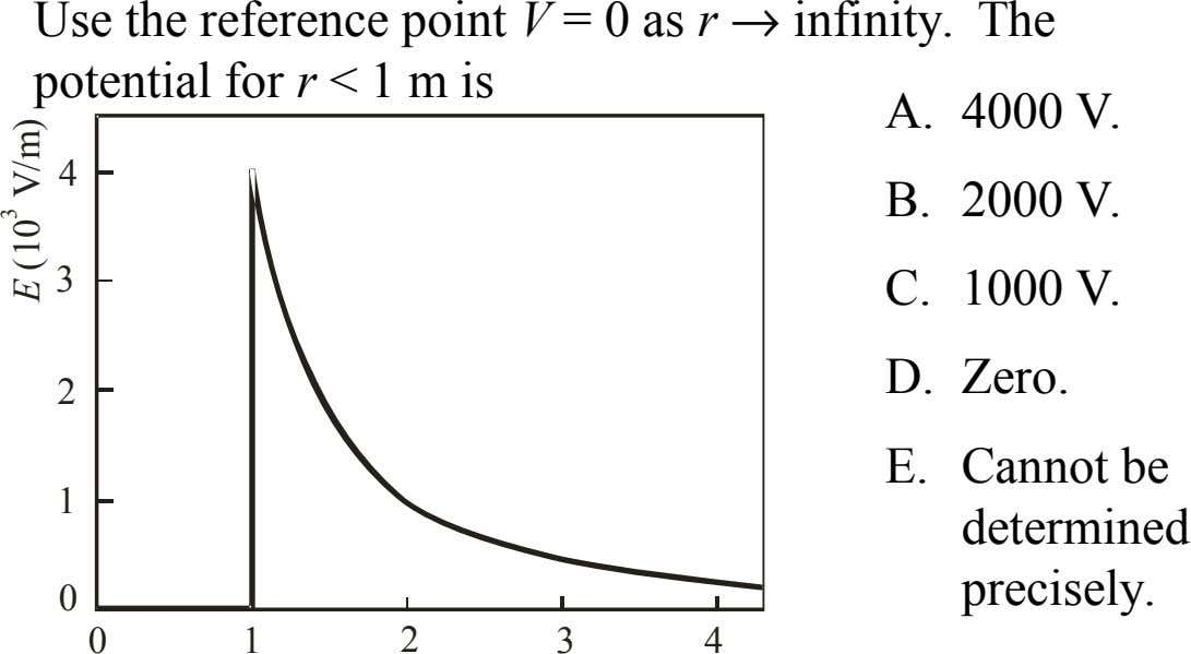 Use the reference point V = 0 as r  infinity. The potential for r <