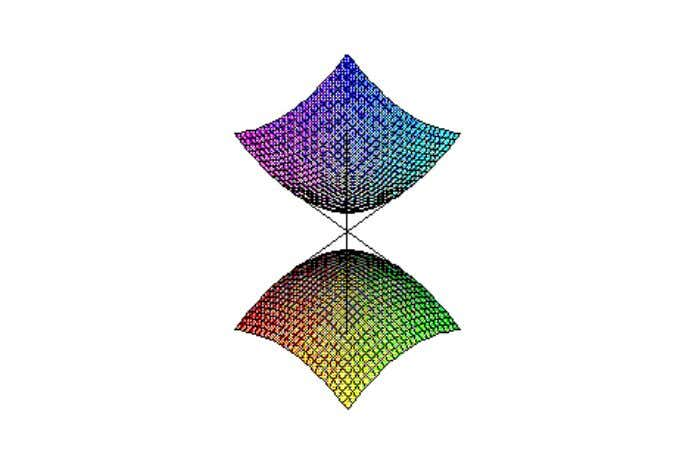 This also is called a hyperboloid. This is a hyperboloid of two sheets , while the