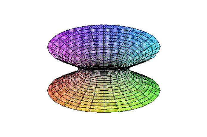 2 2 x + y =1, a circle of radius 1 centered at the origin. Next,